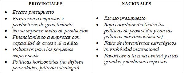Tramas marian-4 Estructura Productiva e Ingresos en la provincia del Chaco  Revista Tramas